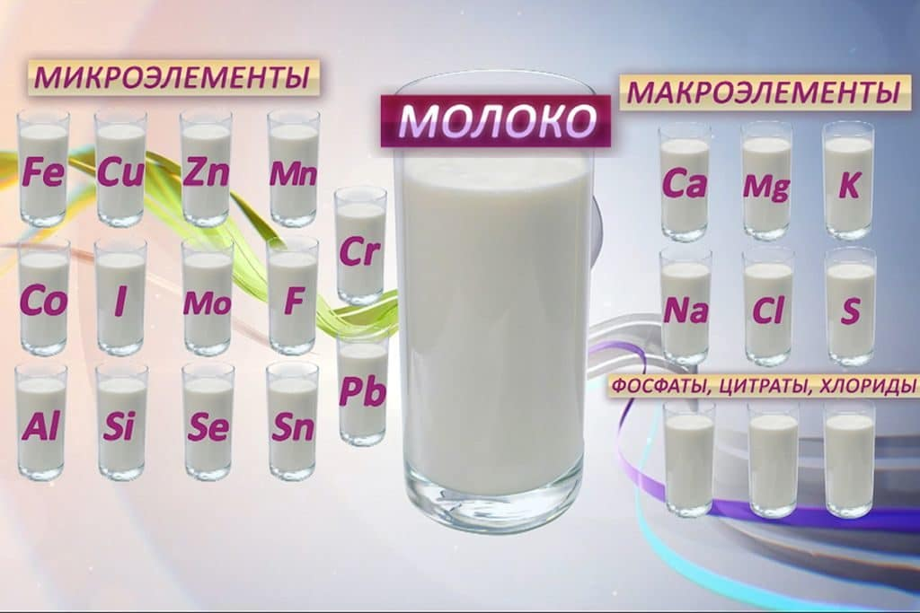 Молоко с медом и давление
