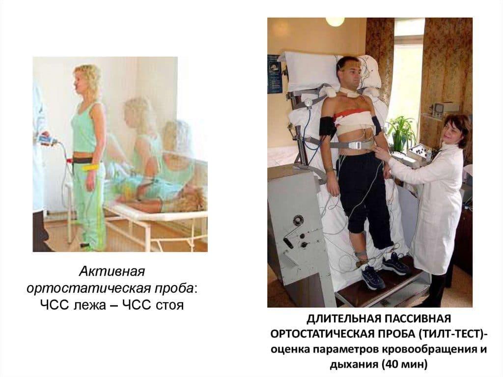 Ортостатическая проба при гипотензии