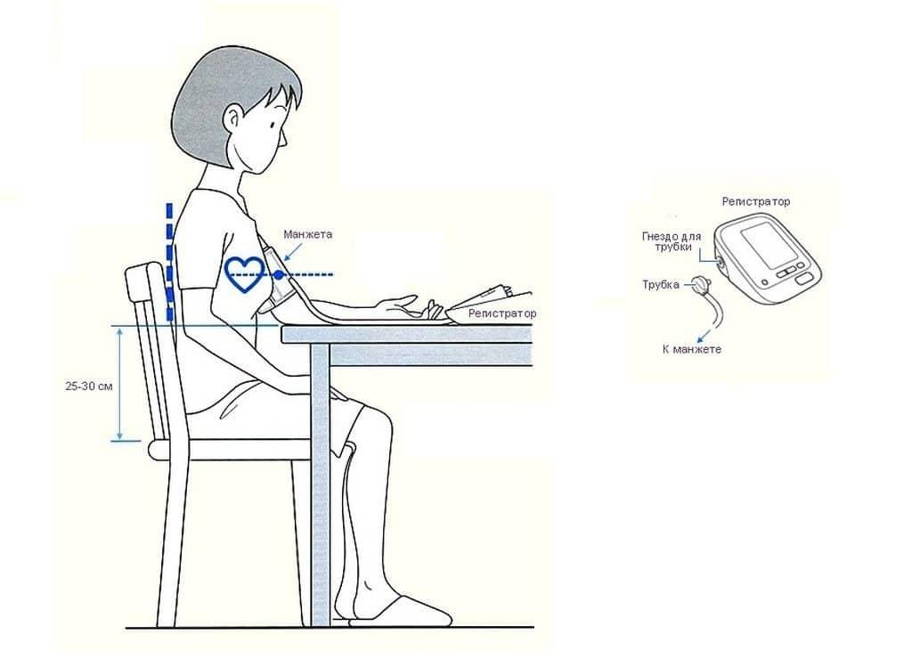 Как измерять давление электронным тонометром